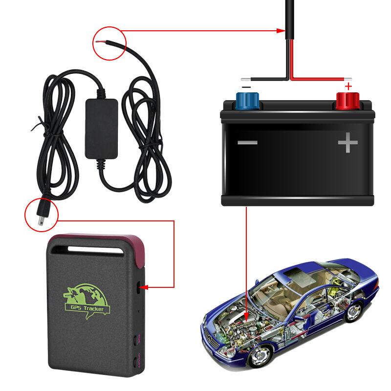 GPS sekimo ir pasiklausymo įrenginys